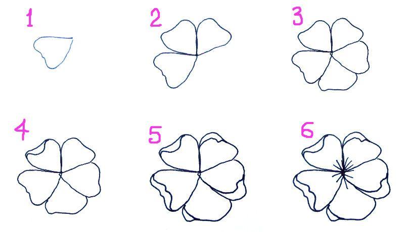 Dessiner Une Fleur De Cerisier étape Par étape Dessin Fleurs