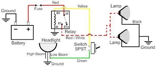 Lighting Wiring Harness Diagram Electrical Diagram Relay Hot Rods Cars Muscle
