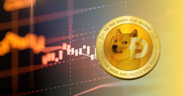 Dogecoin Price Analysis – DOGE Continue to Enjoy Bull ...