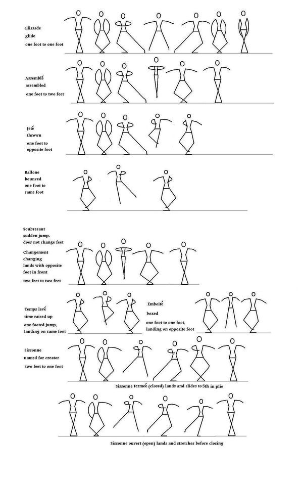 Pinterest • The world's catalog of ideas |Ballet Dance Moves Names