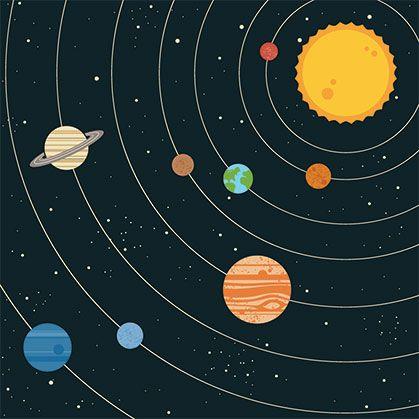 Solar System for Kids | Wallpaper for Kids Room ...