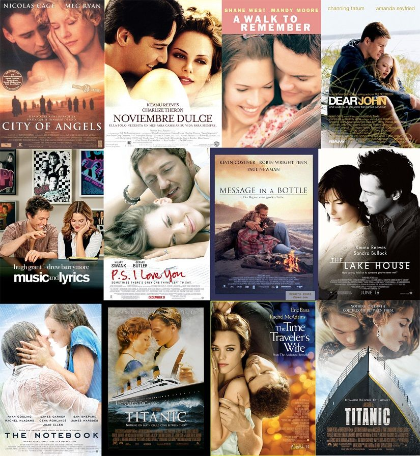 Top 5 The Best Romantic Movies Of All Time Top Romantic Movies Time Movies Wholetips Best Romantic Movies Top Romance Movies Romantic Movies