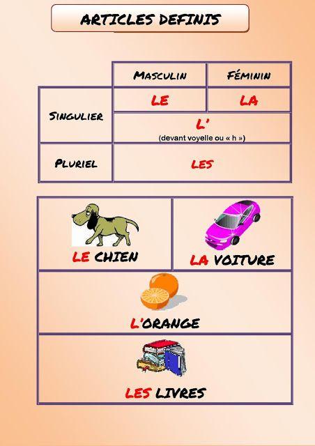 déterminants articles définis (le, la, lu0027, les) FRENCH Learning - comment calculer le dpe d une maison