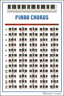 Learn Gospel Piano | Over 2000 Tutorials | Piano Club House