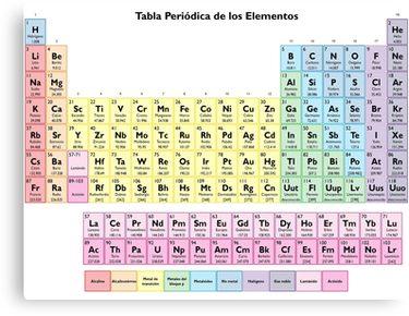 tabla periodica de los elementos spanish periodic table canvas print
