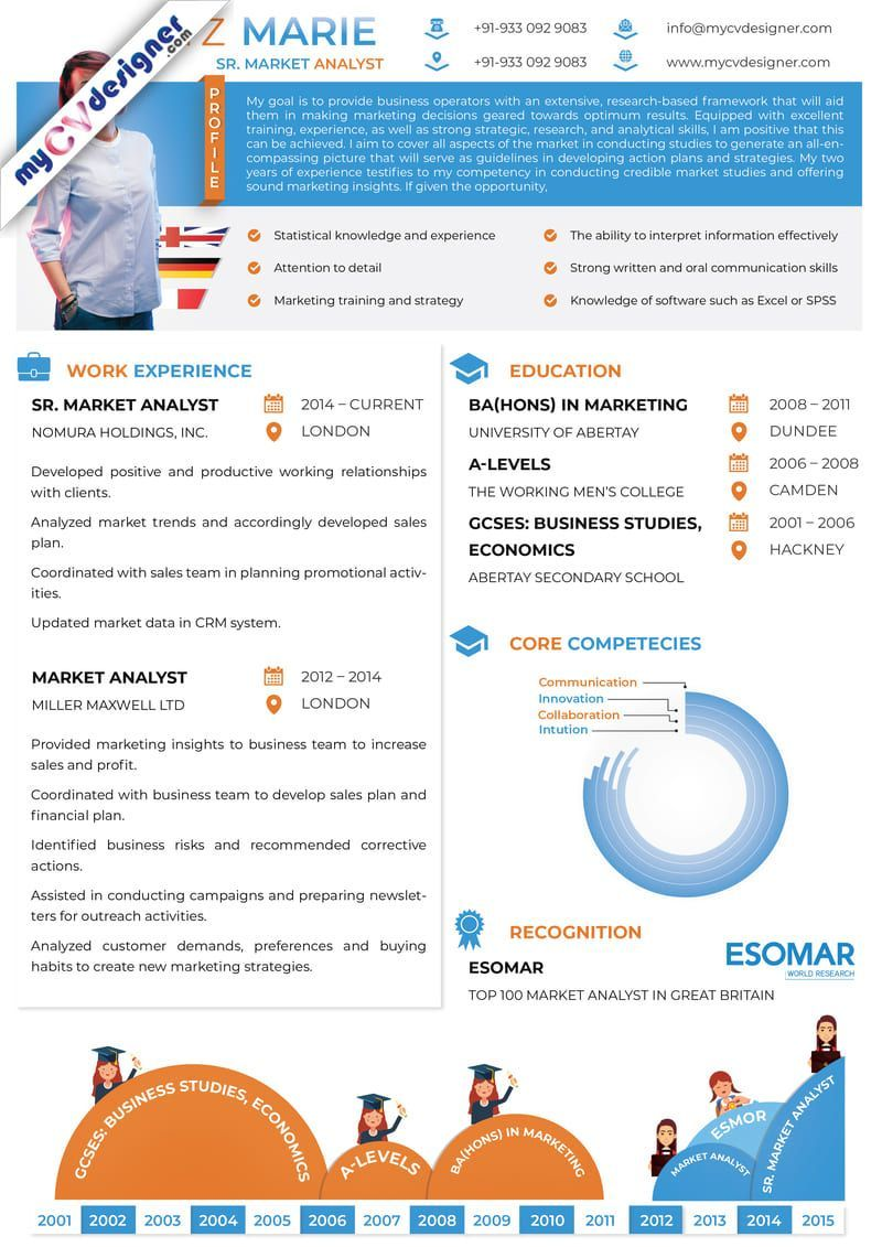 25 Smart Resume template college diy in 2020 Infographic