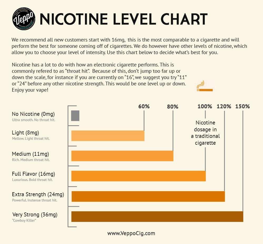 Buying cigarettes Bond Ireland