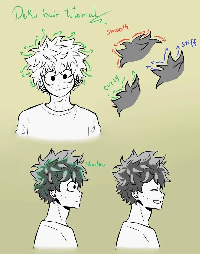 Deku Hair Tutorial Anime Character Drawing Art Reference Poses Anime Drawings Sketches