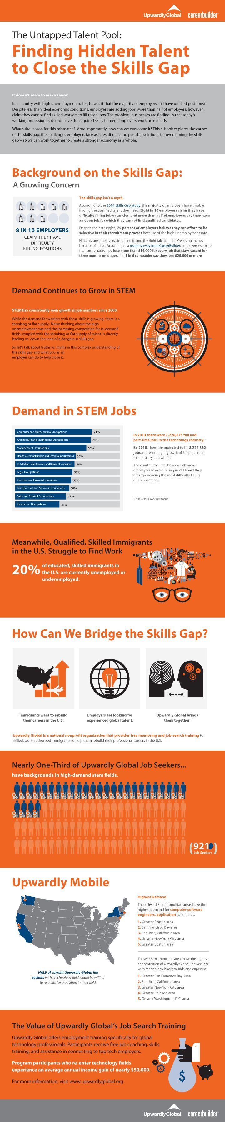 Management  Finding Hidden Talent to Close the Skills Gap