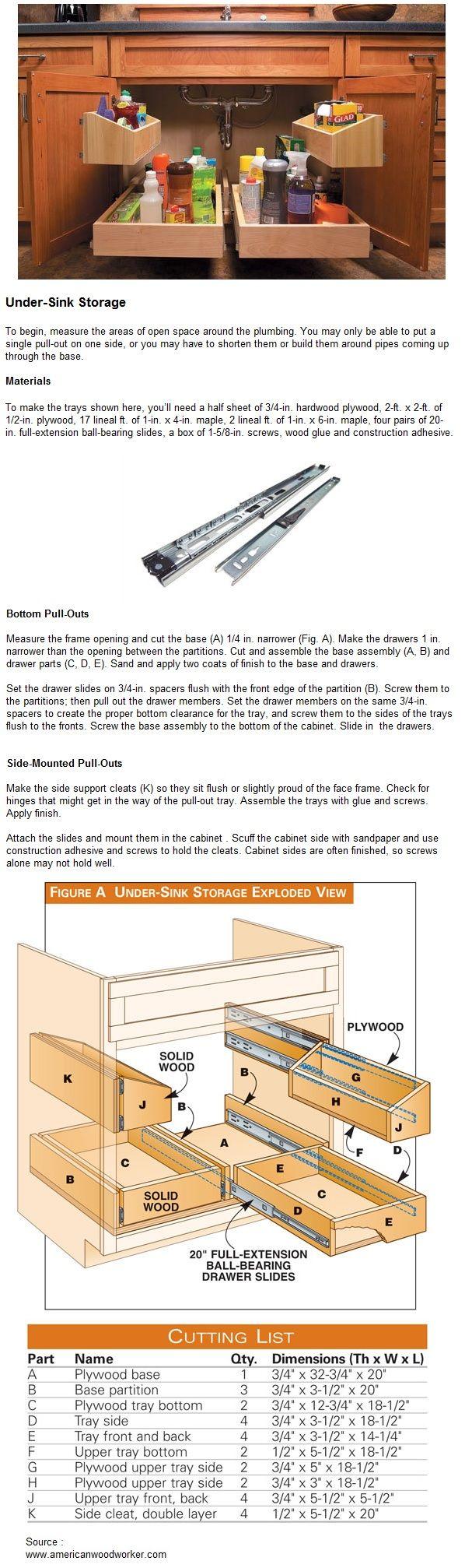 Pin On Under Sink Storage Super Smart Ways To Organize