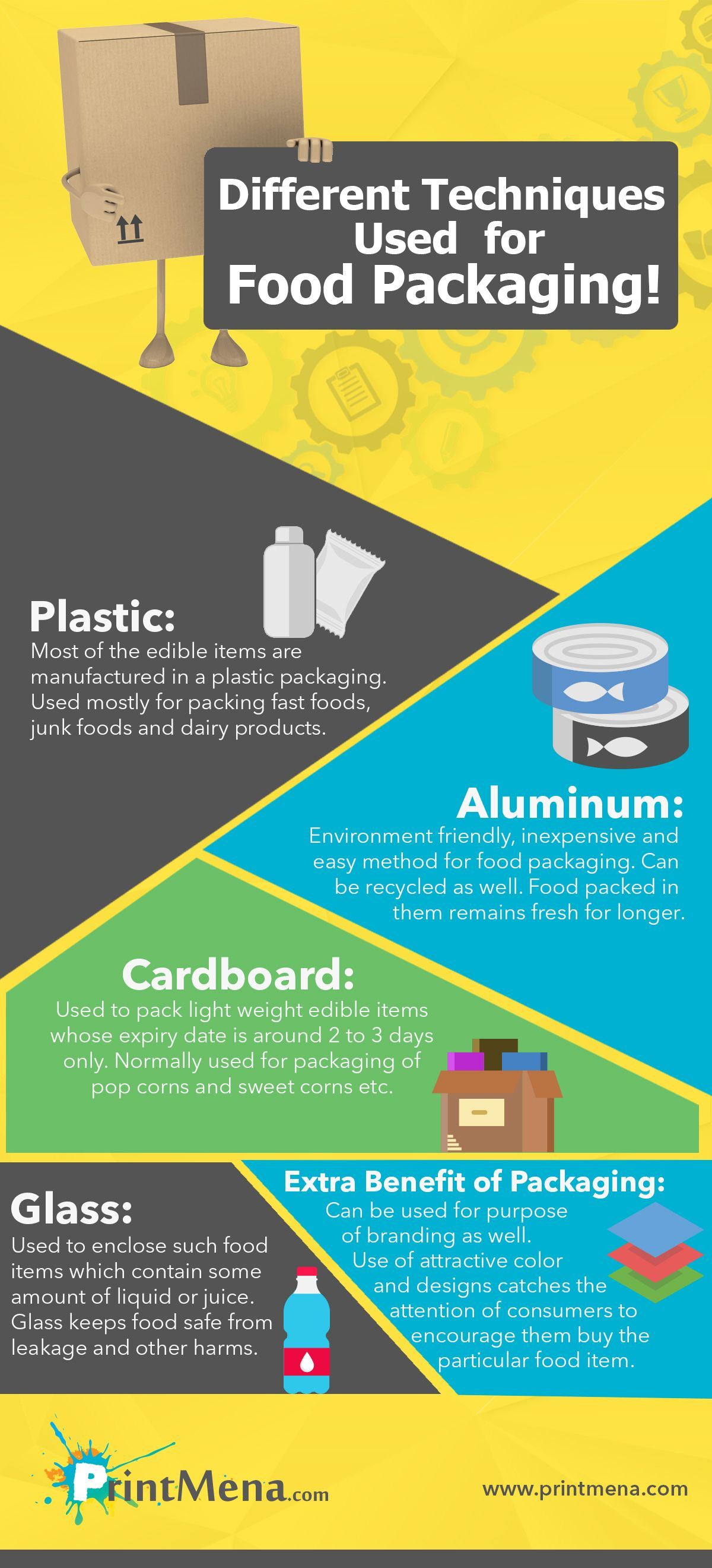 Image result for edible printer infographic