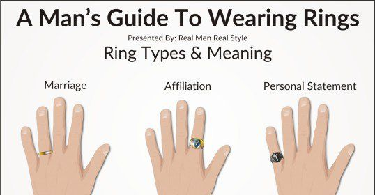 A Mans Guide to Wearing Rings Men stuff