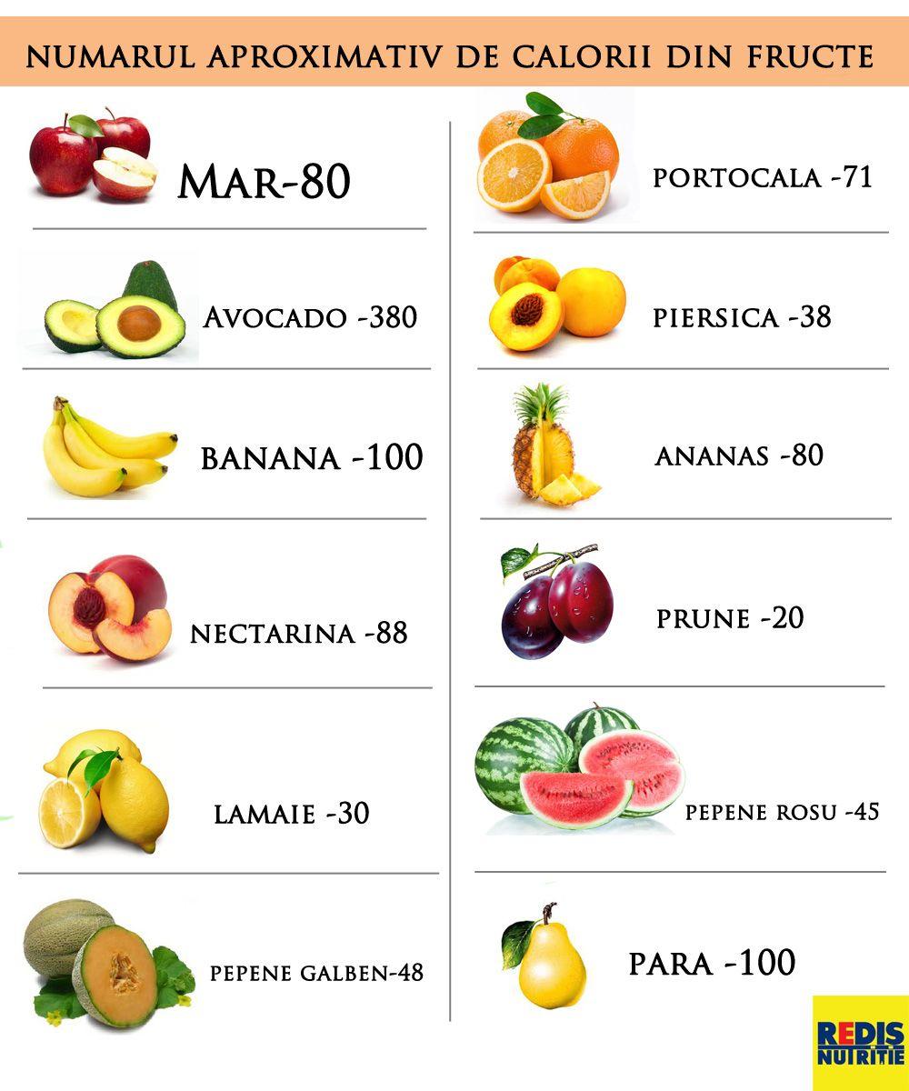 ce fructe poti manca ca sa slabesti)