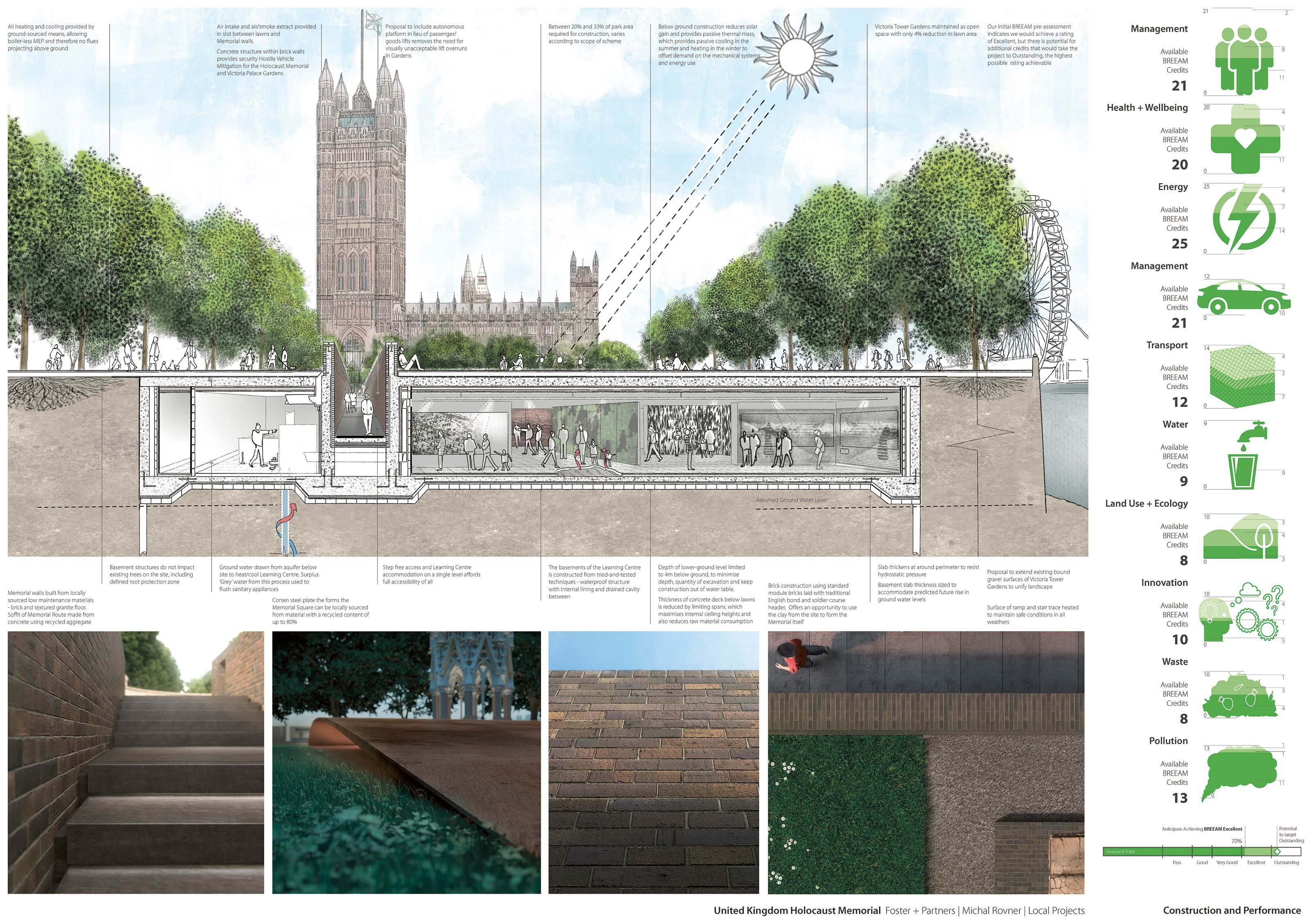 Foster + Partners And Michal Rovner U2014 UK Holocaust Memorial International Design  Competition