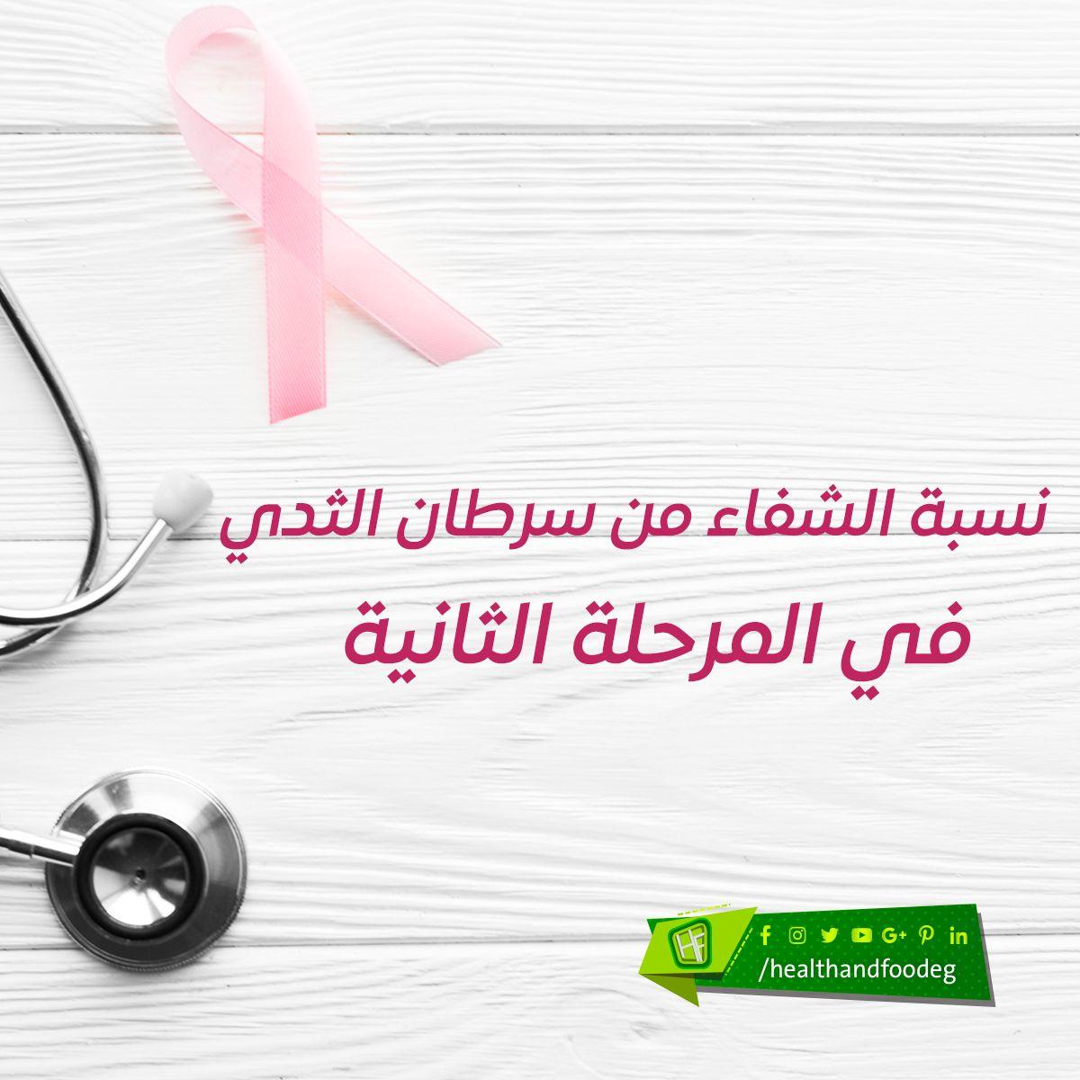 نسبة الشفاء من سرطان الثدي في المرحلة الثانية الدكتور احمد ابو النصر Movie Posters Movies