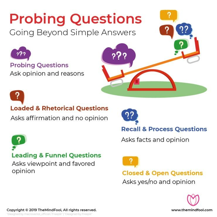 If you want to just clarify or make small talk, use anything except probing questions. But if you want to get into deeper conversations with someone, try asking thoughtfully constructed probing questions. On a side note, understand that your tone, context, and body language play a huge part in any interaction, be it just a simple greeting or a long discussion.  #spirituality #love #spiritual #meditation #spiritualawakening #peace #healing
