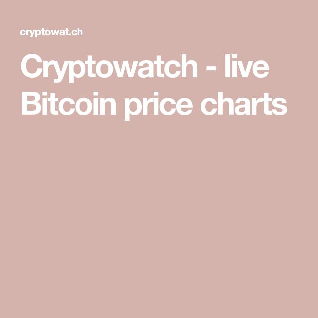 puoi comprare bitcoin a walmart