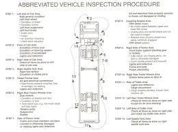 Image result for cdl skills test score sheet texas | CDL | Truck