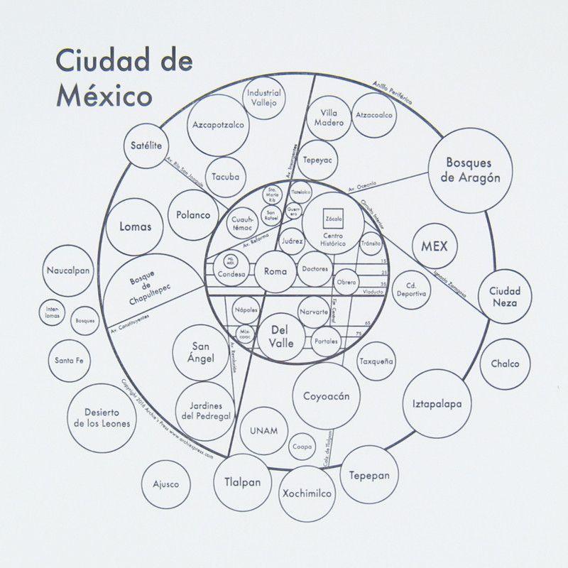 ciudad de mexico small map print