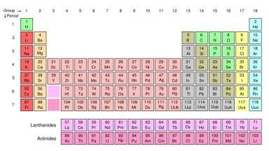 Learn chemistry with this periodic table study guide pinterest learn chemistry with this periodic table study guide the periodic table groups elements according to common properties urtaz Images