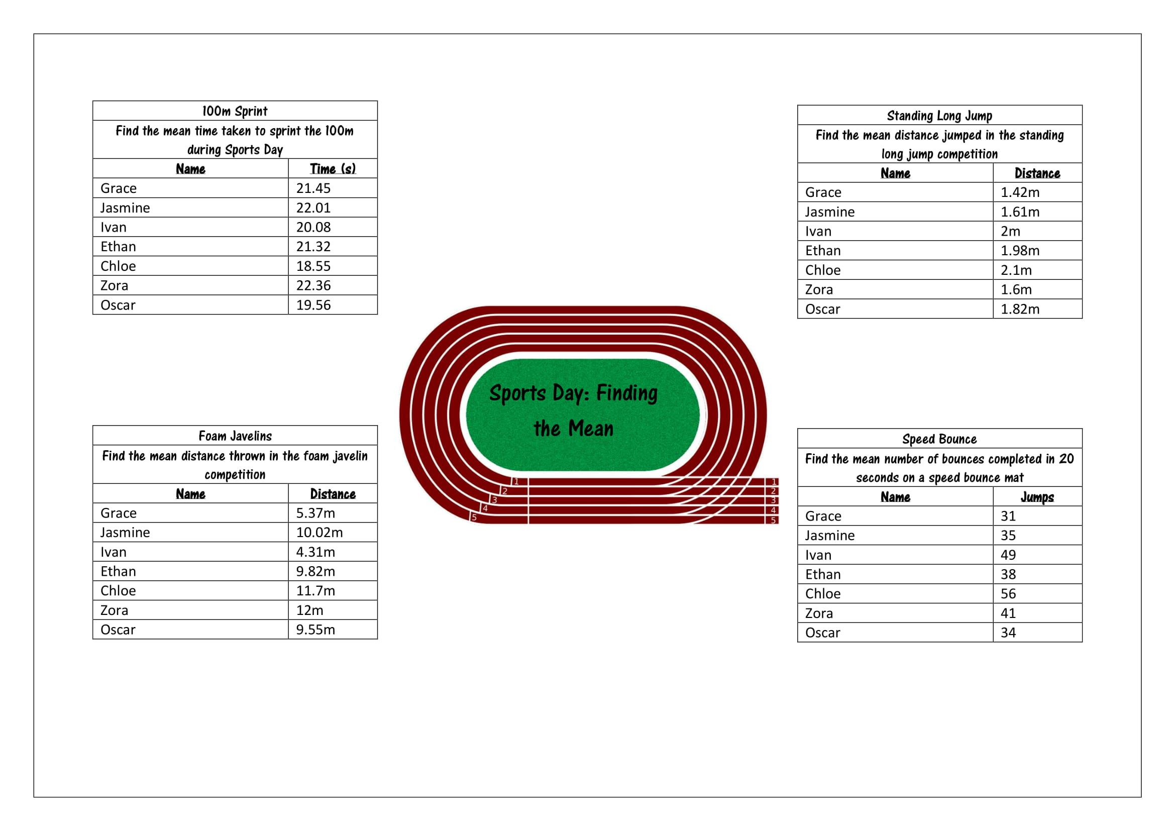 Sports Day Maths Worksheet