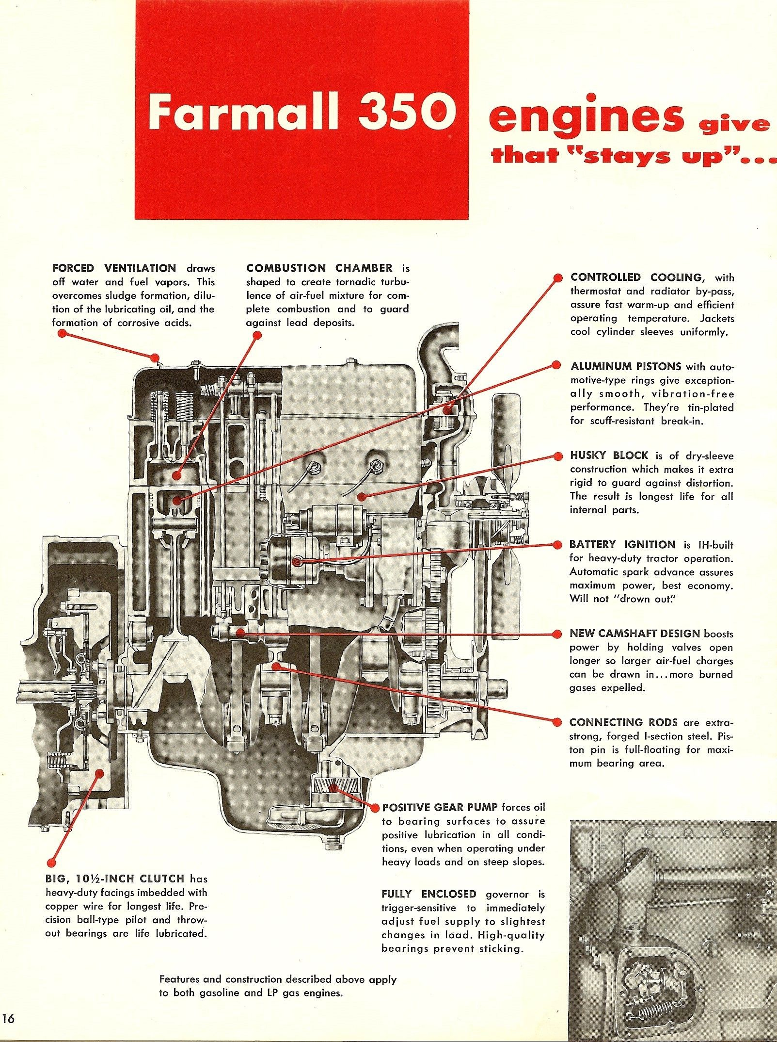Wiring Diagram For 350 Farmall 350 | Wiring Diagram on