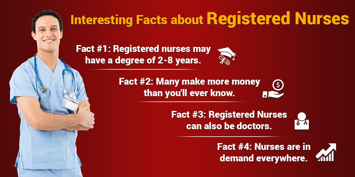 Four Interesting Facts About Registered Nurses Every Nursing