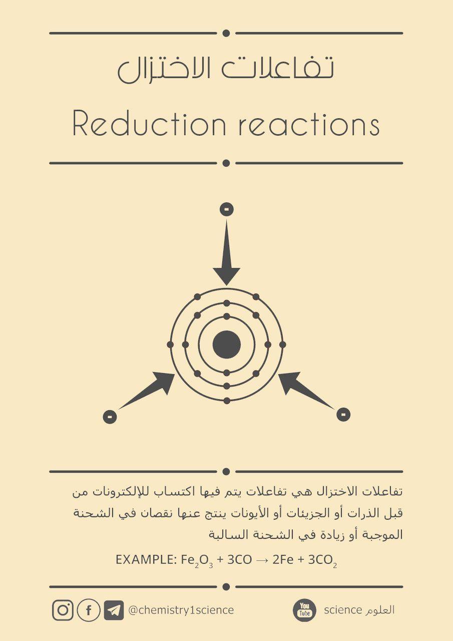 تفاعلات الأختزال Reduction Reactions Home Decor Decals Decor