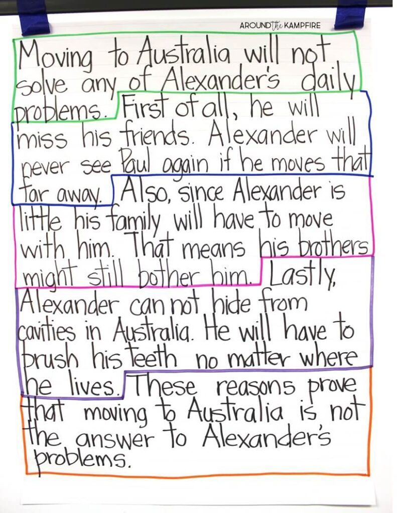 2nd Grade Opinion Writing Will Moving to Australia Solve