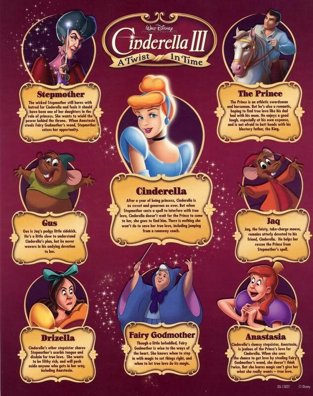 Cinderella 3 Twist In Time Character Cinderella 3 Cinderella