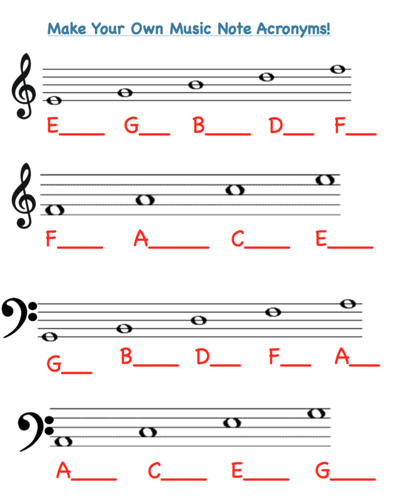 Treble Clef Acronym : treble, acronym, Great, Resource, Students, Understand, Notes, Staff., Worksheet, Music, Lessons, Kids,, Piano, Teacher, Resources,, Reading