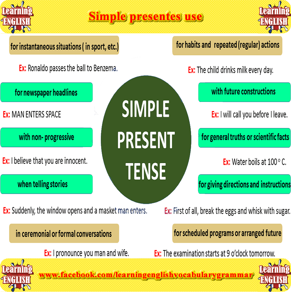 tenses in english grammar with examples pdf free download