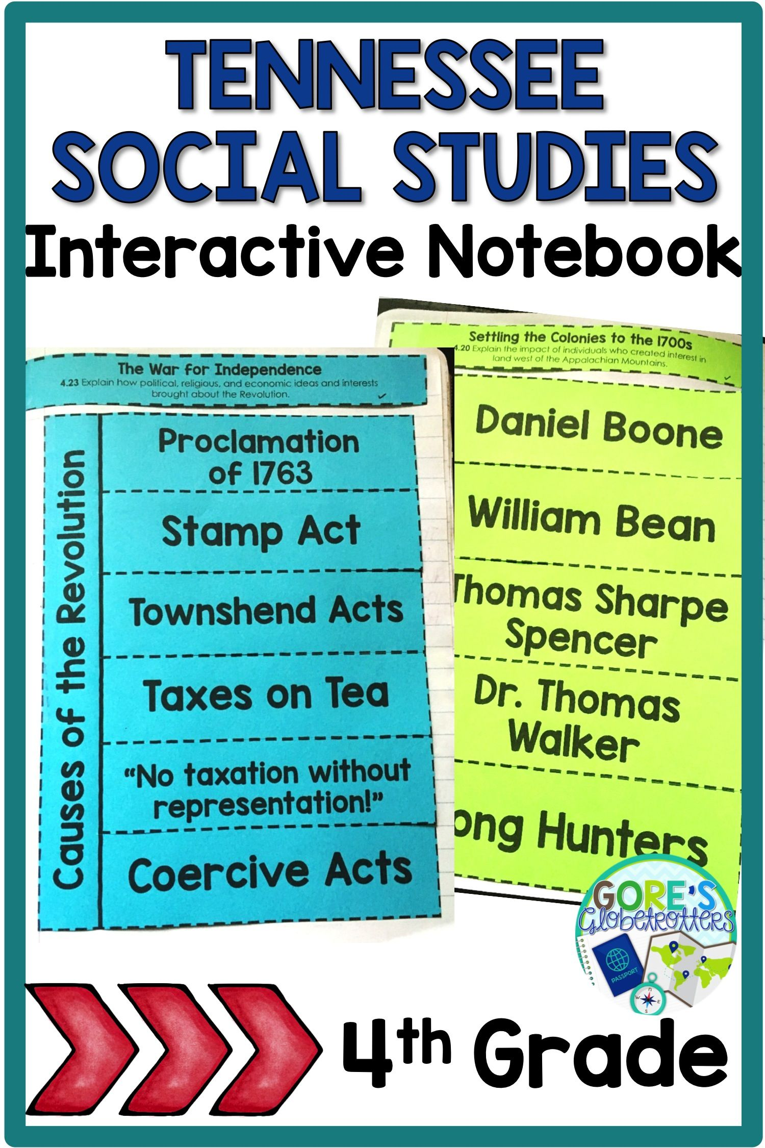 Tennessee Social Stu S 4th Interactive Notebook New