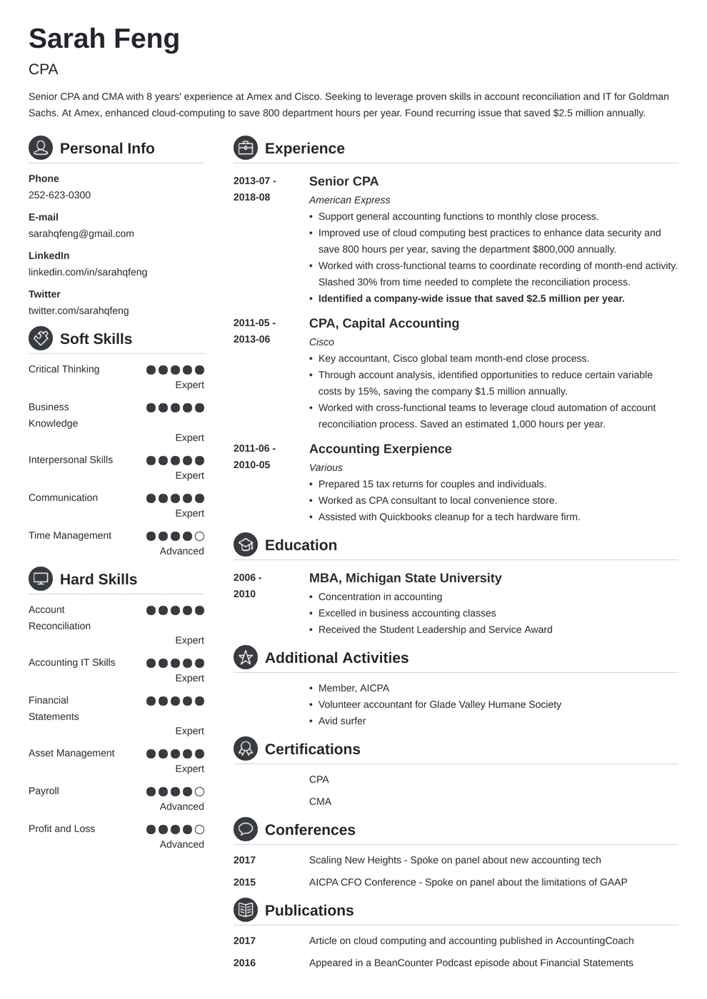Accounting Resume Examples [Template with Skills & Summary