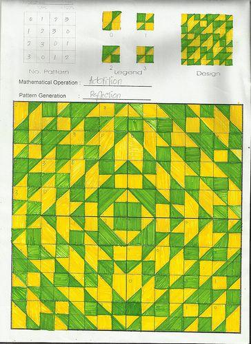 Modulo Art Graph Paper Art Paper Art Pattern Art
