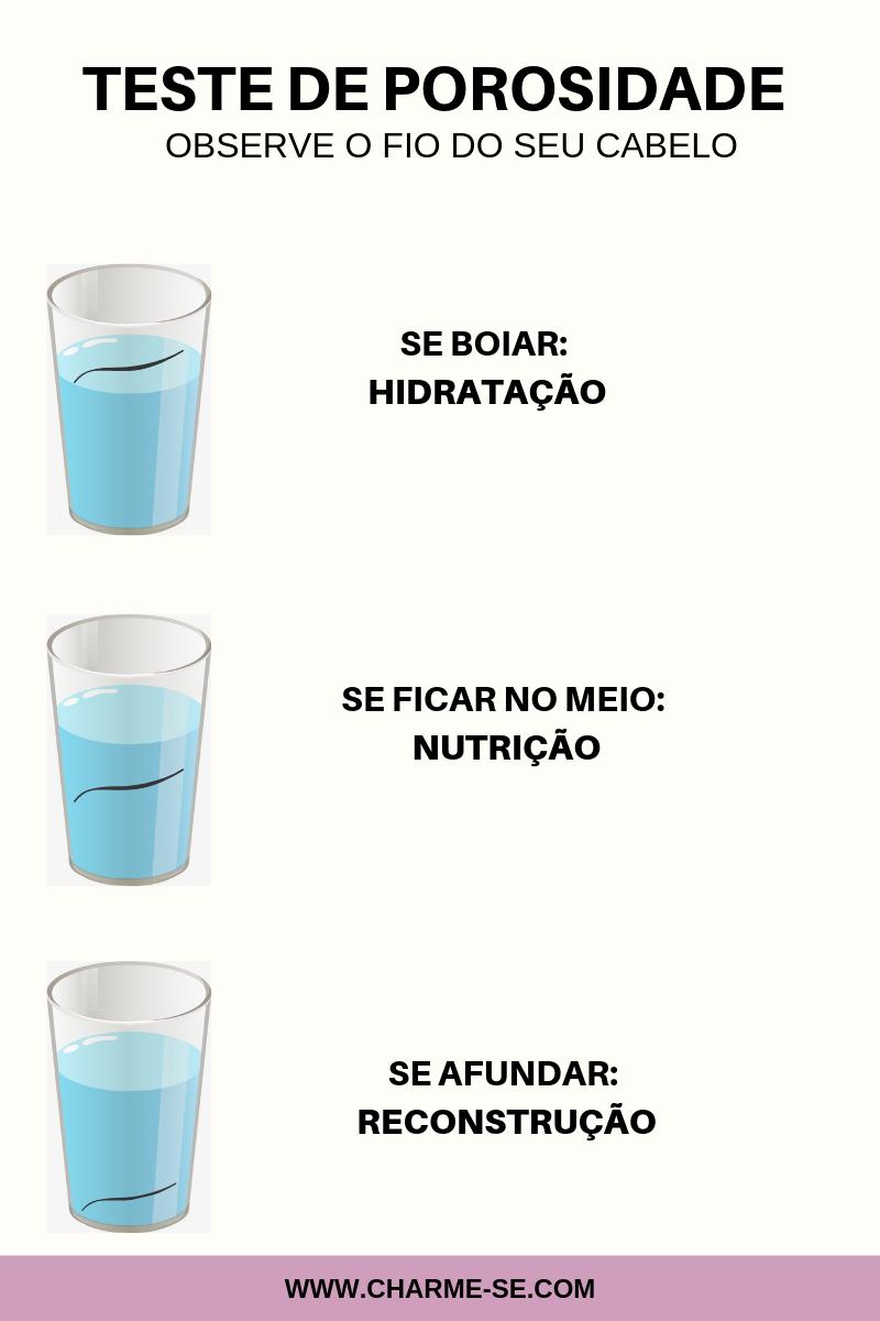 TESTE DE POROSIDADE - Dicas para cabelos saudáveis