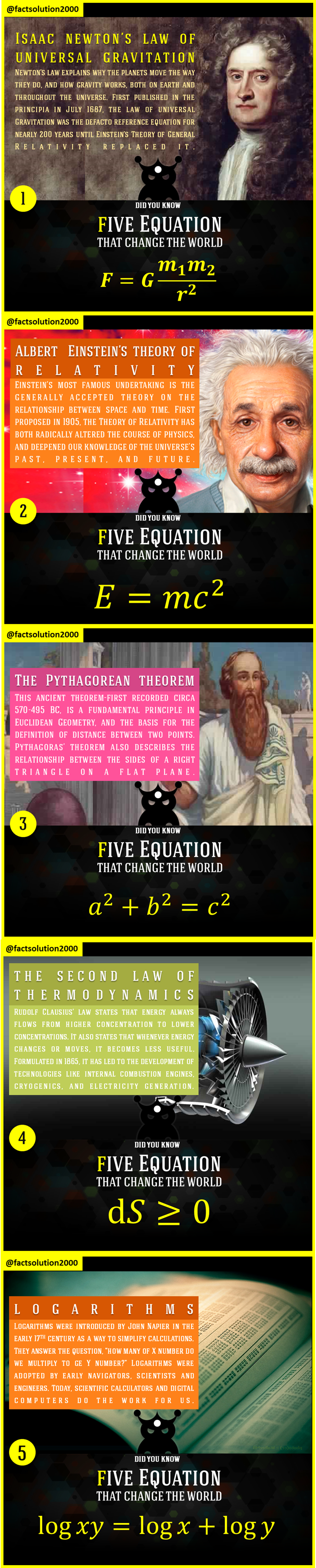 List of 5 Equations that actually change or shape our