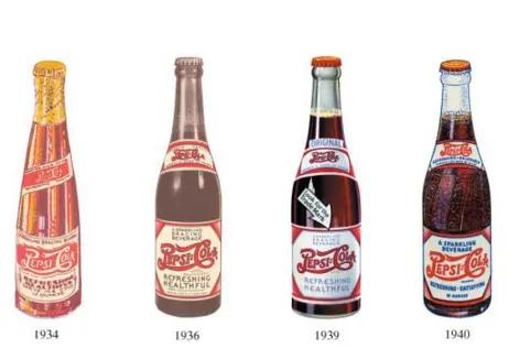 History Of Pepsi Bottles Bottle Pepsi Pepsi Cola