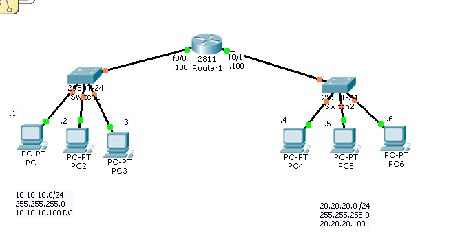 d00282de980d32d3e7c90c21066bcd8a - Cisco Router Vpn Client Configuration Example