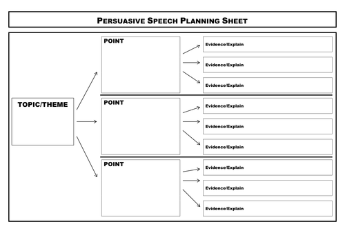 Planning Speech Persuasive SpeechesDoc  English Language