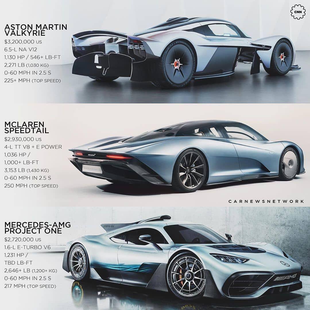 Aston Martin Valkyrie Wallpaper: Pin On Vehicles
