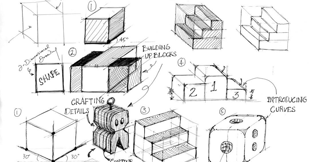 Classroom demonstrations on Oblique and Isometric Drawings