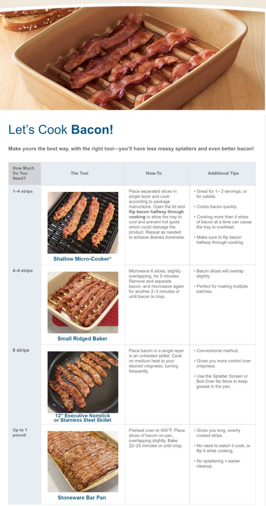 how to pre cook bacon in oven