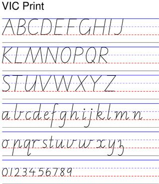 victorian modern cursive handwriting worksheets - Google Search ...