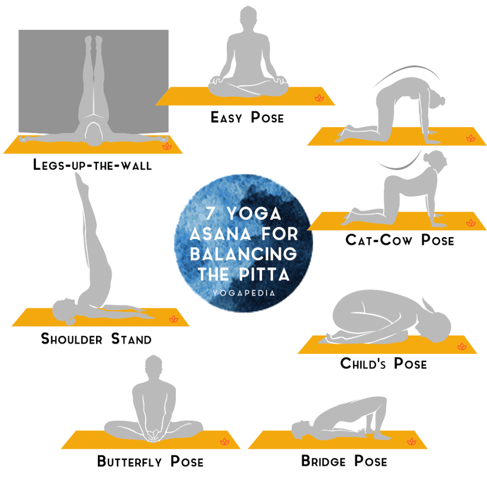 38 Yoga Poses for Balancing the Pitta in 38  Yoga balance poses
