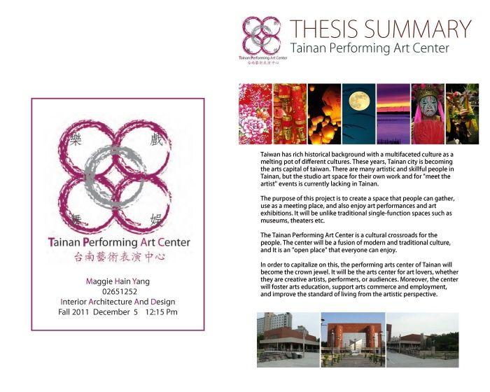 drama school thesis