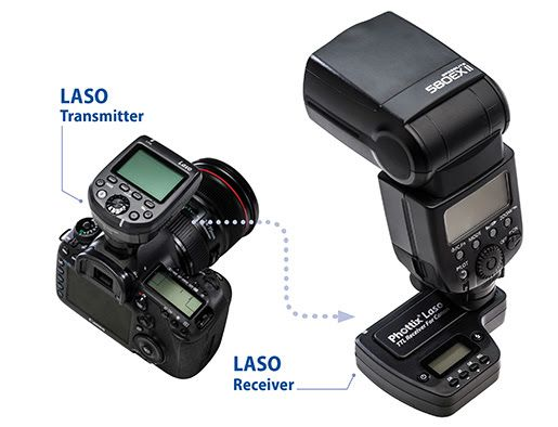 Phottix has unveiled its new Laso transmitter and receiver. The units work the the Canon RT system. While that's nothing new for a third-party transmitter, the receiver unit is a no-brainer for som...