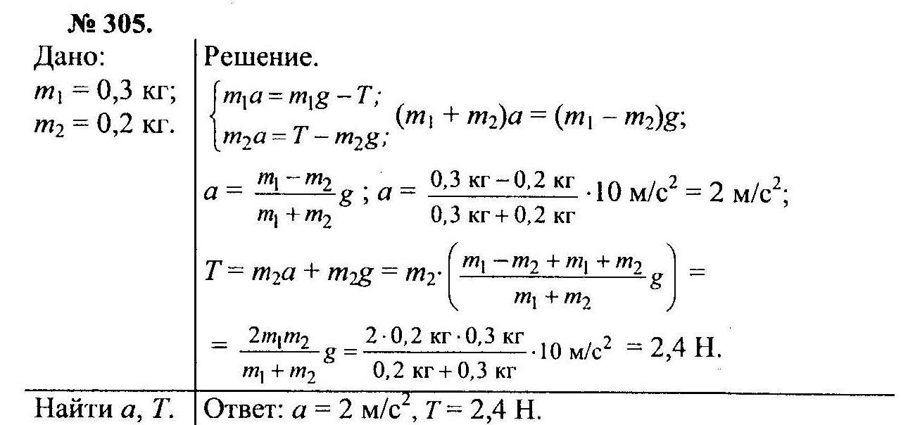 Book tr200 net ответы по робочей тетради обществознание котова 7 класс