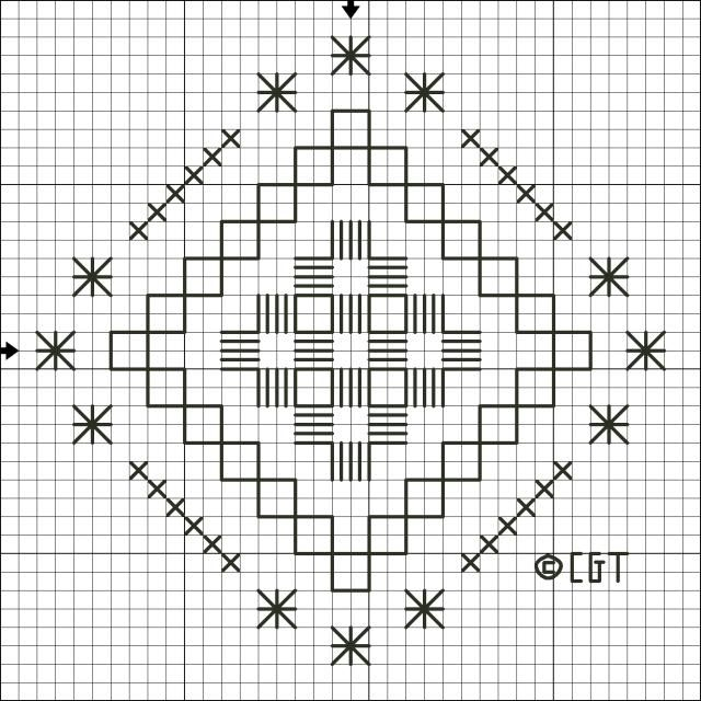 Free and Easy Cross Stitch Patterns from Around the