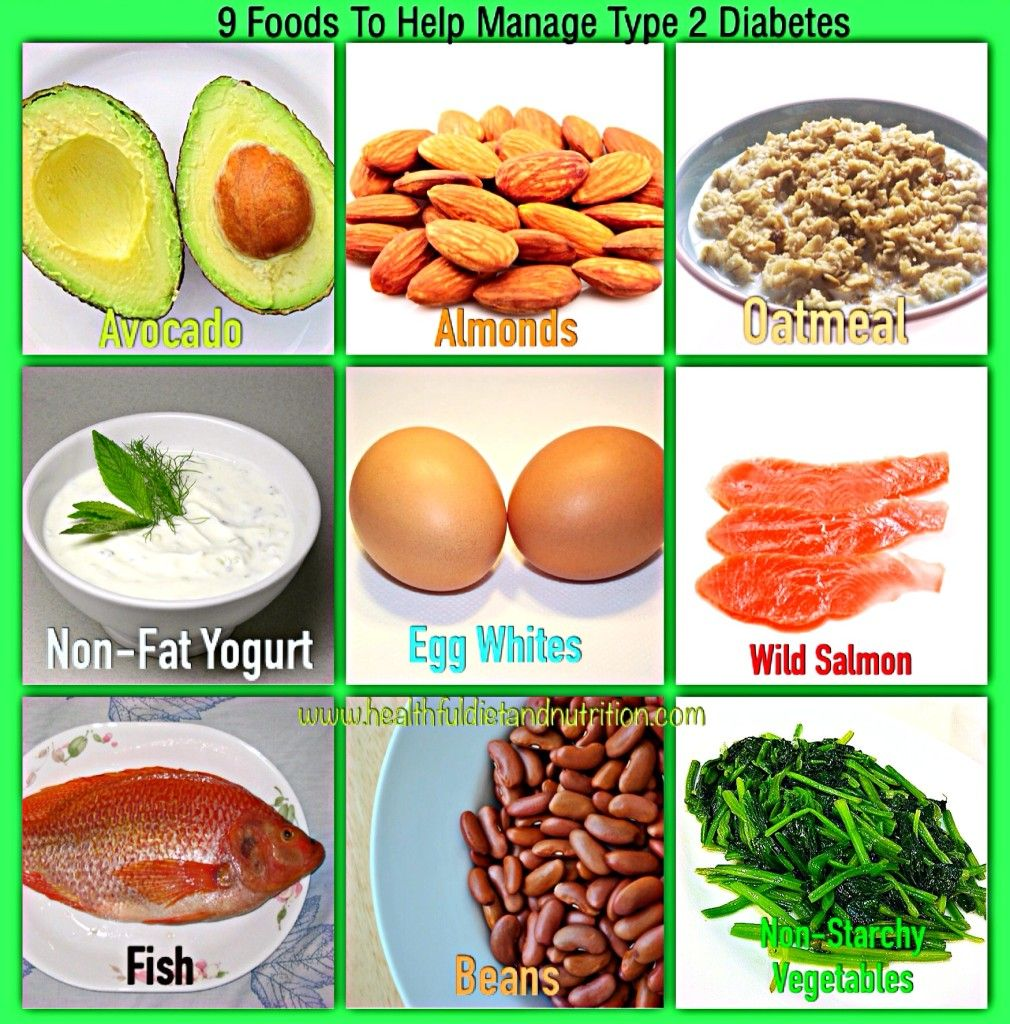 Foods Not To Eat When Borderline Diabetic